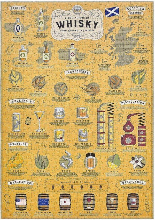 whisky lovers jigsaw